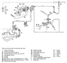 wiring diagram additionally 1998 volvo s70 vacuum line diagram on volvo s60 wiring diagram vacuum get image about wiring diagram volvo xc90 cem location besides 1998 volvo s70