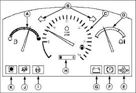 operating using instrument panel