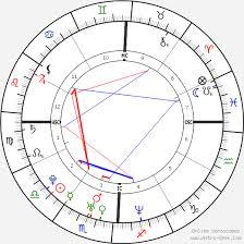 Usher Birth Chart Horoscope Date Of Birth Astro