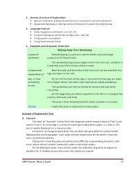 Contoh text explanation dan soalnya. Latihan Soal Explanation Text