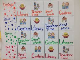 Center Rotation Chart Center Rotation Chart Kindergarten Center Rotation