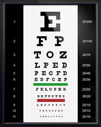 Free Printable Snellen Eye Chart 54 Qualified What Is The Snellen Eye Chart