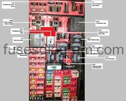 fuses an relays box diagram ford f150 1997 2003 2003 ford focus fuse box diagram at 2003 Ford Fuse Box Diagram
