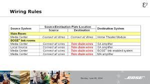 basic house wiring rules basic image wiring diagram basic home wiring rules 04 stratus fuse diagram abs wiring diagram on basic house wiring rules