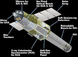 hitomi satellite