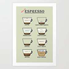 Espresso And Coffee Chart Art Print By Dispersibility