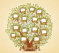 Family Tree Template Vintage Vector Illustration Royalty Free