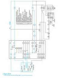 carrier chiller wiring diagrams images cayman 27 pdk by techart carrier chiller wiring diagram excavator parts and