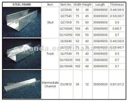 metal studs dimensions. 75 c studs channel metal dimensions