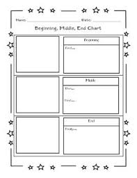 Beginning Middle And End Chart Chart The Middle
