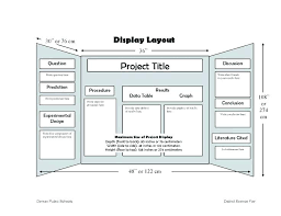 Science Project Display Board Template Fair A All