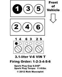 3 1 v 6 vin t firing order ricks auto repair advice ricks 3 1 v 6 vin t firing order