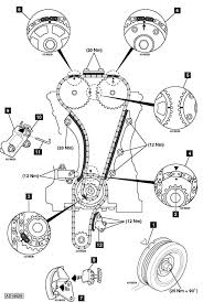 2005 3 2 audi timing chain tensioner wiring diagram and
