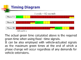 Traffic Signal Timing Chart Traffic Engineering Optional Course Eciv 5332 Instructors