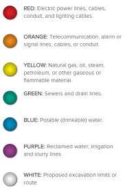 Apwa Uniform Color Code Chart Digging Electrical Safety Precautions And Prevention Cvec