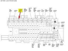 2005 ford f150 fuse box location wiring diagrams 2006 f150 radio fuse at 2005 F150 Fuse Box Location