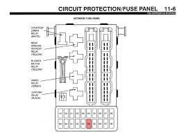 1995 ford contour fuse box 1995 wiring diagrams online