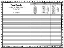 3 Md 2 Anchor Chart Common Core Exit Tickets Third Grade Math Bundle