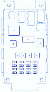 scion xb 2005 fuse box block circuit breaker diagram  carfusebox scion xb 2005 fuse box block circuit breaker diagram