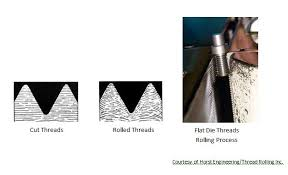 Cut Vs Rolled Threads Fasteners Bolts Screws And More