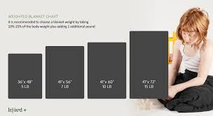 Premium Weighted Lap Pad