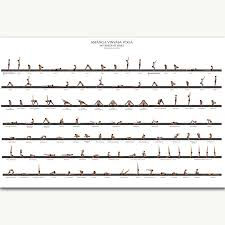 Yoga Pose Chart Poster Fx089 Hot Gym Body Fitness Yoga Pose Home Exercise Muscle