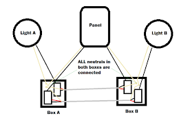 electrical can two circuits neutrals be tied together not a illustration of the setup the neutrals wired correctly