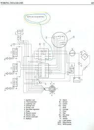 yamaha boat wiring wiring diagram centre yamaha boat wiring diagram wiring diagram goyamaha boat wiring diagram wiring diagram centre yamaha boat wiring