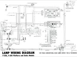 50 amp rv breaker panel amp sub panel wiring wiring diagram co amp 50 amp rv breaker panel amp plug wiring diagram unique magnificent breaker box wiring diagram s 50 amp