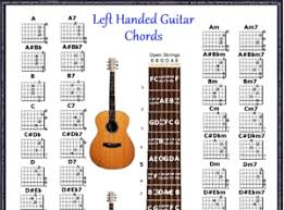 Guitar Chart Details About Left Handed Guitar Chords Chart Note Locator Fretboard Small Chart
