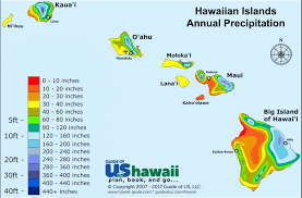 Hawaii Weather And Climate Patterns