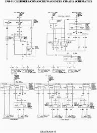 Cute 96 jeep grand cherokee wiring diagram images the best