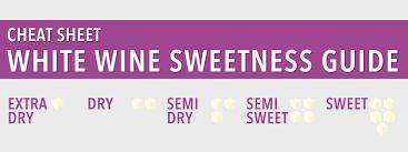 Cheat Sheet White Wine Sweetness Chart Guide Vinepair