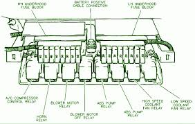 fuse box diagram for 2002 buick lesabre fuse wiring diagrams