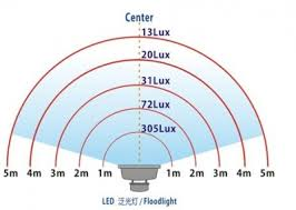 10w led flood light wiring 10w image wiring diagram 10w led flood light focus forever light on 10w led flood light wiring