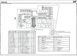 wiring diagram 2006 land rover lr3 fuse box diagram wiring diagram 2005 land rover lr3 fuse box diagram 2007 range p engine car full size of