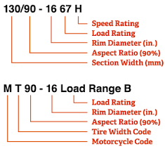 Motorcycle Tire Size Chart Guide And Speed Ratings
