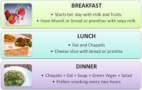 Type 2 Diabetes Symptoms In Hindi