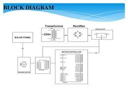 power full ppt on sun tracking solar panel jpg cb  power full ppt on sun tracking solar panel 2 638 x 479