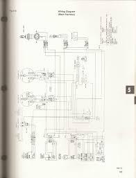 1988 arctic cat wildcat snowmobile wiring diagram wiring diagrams wildcat wiring diagram wiring diagram today 1988 arctic cat wildcat snowmobile wiring diagram