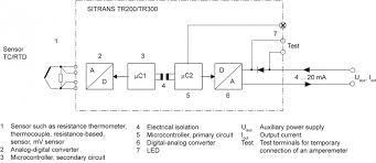tc rtd wiring diagram golkit com Rtd Probe Wiring Diagram tc rtd wiring diagram golkit 4 Wire RTD Connections Diagrams