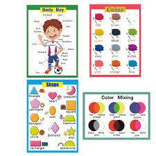 Classroom Wall Decoration With Charts 4 Pieces Laminated Educational Preschool Posters For Toddlers Educational Wall Charts School Classroom Posters Class Decorations For