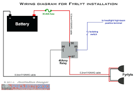 ford starter solenoid wiring diagram best of wonderful dodge ford starter solenoid wiring schematic ford starter solenoid wiring diagram best of wonderful dodge contemporary