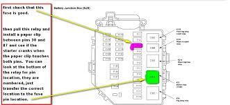 ford mustang starter wiring diy wiring diagrams 2001 ford mustang starter wiring 2001 home wiring diagrams