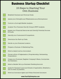 Business Startup Checklist Business Startup Checklist Ready To Take The Leap Into 1