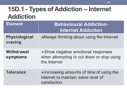 enriching knowledge for the health management and social care  11 15d 1 types of addiction internet addiction element