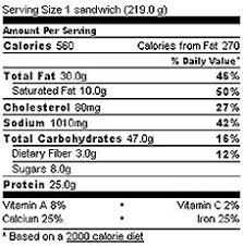 Burger King Whopper Nutrition Label Nutrition Facts