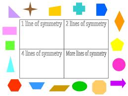 Lines Of Symmetry Powerpoint Lines Of Symmetry Ppt Tirevi Fontanacountryinn Com