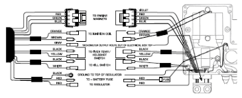 wiring diagram for car ignition circuit diagrammechanically timed ignition switch wiring diagram on enhancer cd ignition schematics and wiring diagram circuit schematic