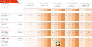 Disney Vacation Club Points Chart 2018 Aulani Disney Vacation Club Villas Point Chart